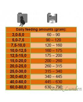 5 kg Platinum Lam og Ris Adult hundefoder Platinum - 5